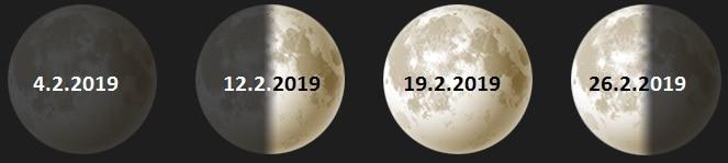 Lunine mene februar 2019