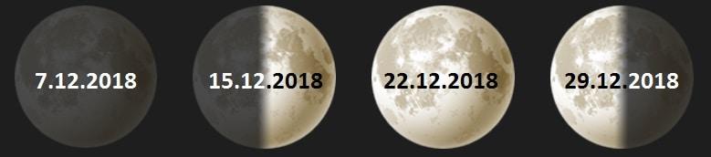 lunine mene december 2018