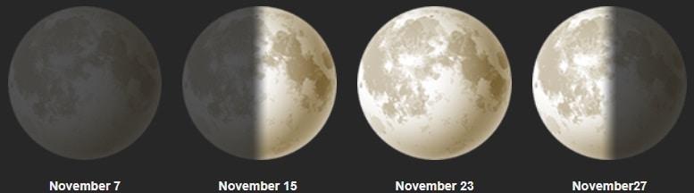 lunine mene november 2018