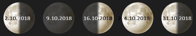 lunine mene oktober 2018
